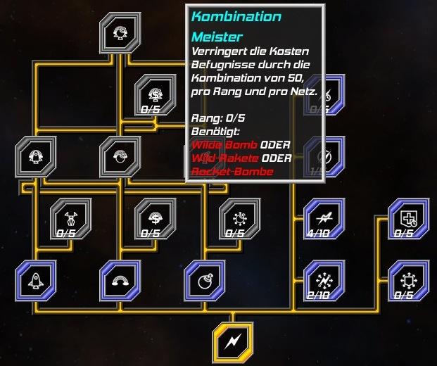 Intergalactic Bubbles localized