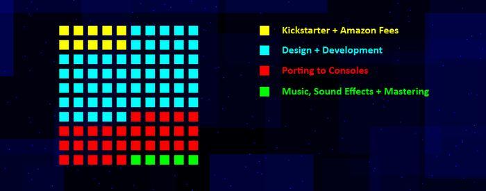 Pixel Galaxy (Kickstarter)